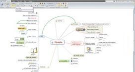 Mapas conceptuales para clases digitales ~ Docente 2punto0 | Recull diari | Scoop.it