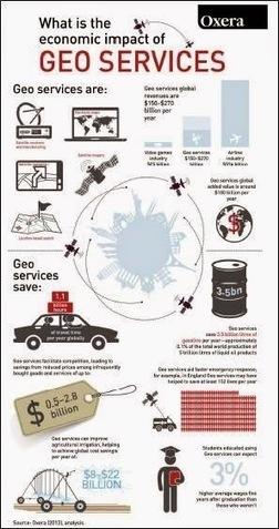 Cuantificando el valor de las cartografías digitales y de los servicios de navegación | Pasión por la Geoinformación | Scoop.it