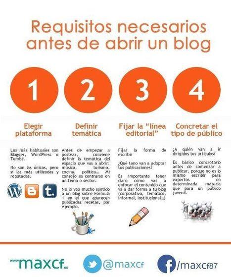 Requisitos antes de abrir un blog | Educando ando | Scoop.it