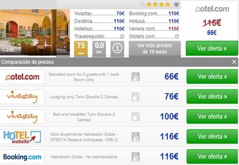 ¿Se rompe la paridad de tus precios? Por qué se produce y cómo evitarlo | Turismo y hoteles | Scoop.it