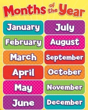 Days months dates learning English basics in PDF - Learning English vocabulary and grammar   Learning Basic English, to Advanced Over 700 On-Line Lessons and Exercises Free   Scoop.it