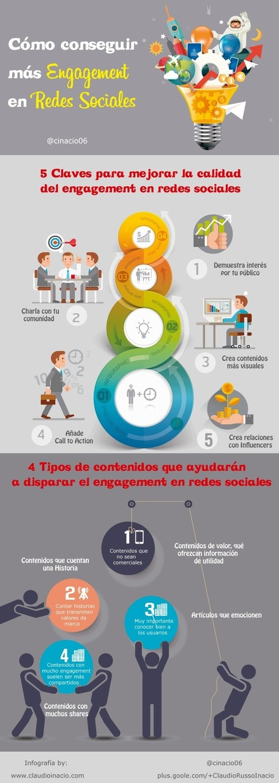 Cómo conseguir más engagement en las Redes Sociales | comunicologos | Scoop.it