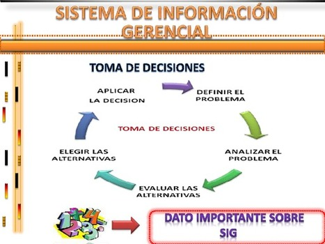 SISTEMAS DE INFORMACIÓN: SISTEMA DE INFORMACIÓN GERENCIAL | MSI | Scoop.it