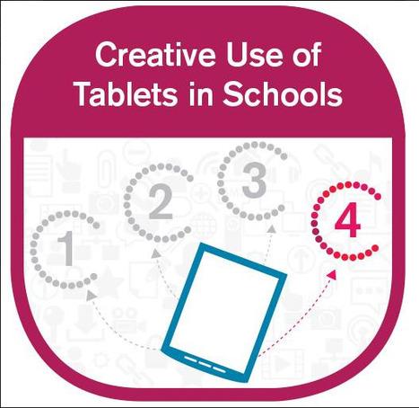 Creative Classrooms Lab | Euroopan opettajien MOOC | European Schoolnet | Oppimispäiväkirjat | Tablet opetuksessa | Scoop.it