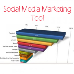 4 tool per monitorare le tue attività di social media marketing - News PMI Servizi | WebMarketing | Scoop.it
