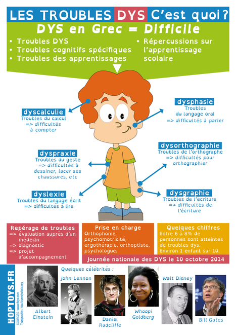 Infographie sur les troubles DYS | Ecosystème numérique Trucs et astuces | Scoop.it