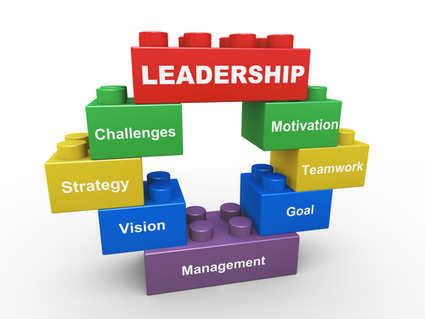The Educational leadership Daily | The 21st Century | Scoop.it