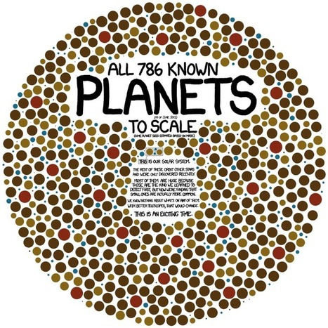 xkcd: Exoplanets | Astronomy news | Scoop.it