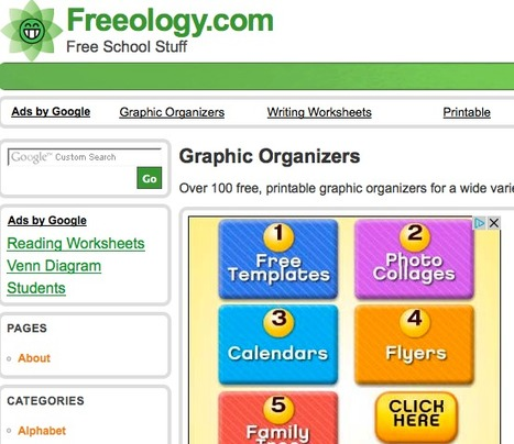 Graphic Organizers « Freeology.com   Teaching L2 Reading   Scoop.it
