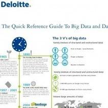 Data Analytics & Big Data | Visual.ly | e-Xploration | Scoop.it