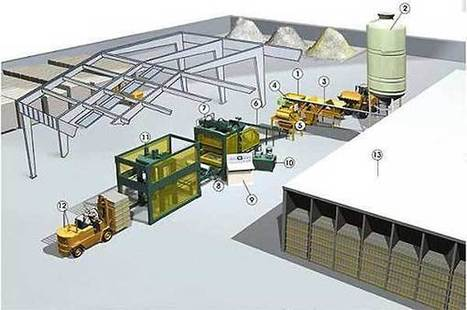 Semi-automatic Brick Production Line,Brick Production Machines,block making macchine - Bricks Production Line - Tengfei Machinery | Ball Mill for AAC plant,AAC Bucket Elevator,Jaw Crusher for AAC Plant | Scoop.it