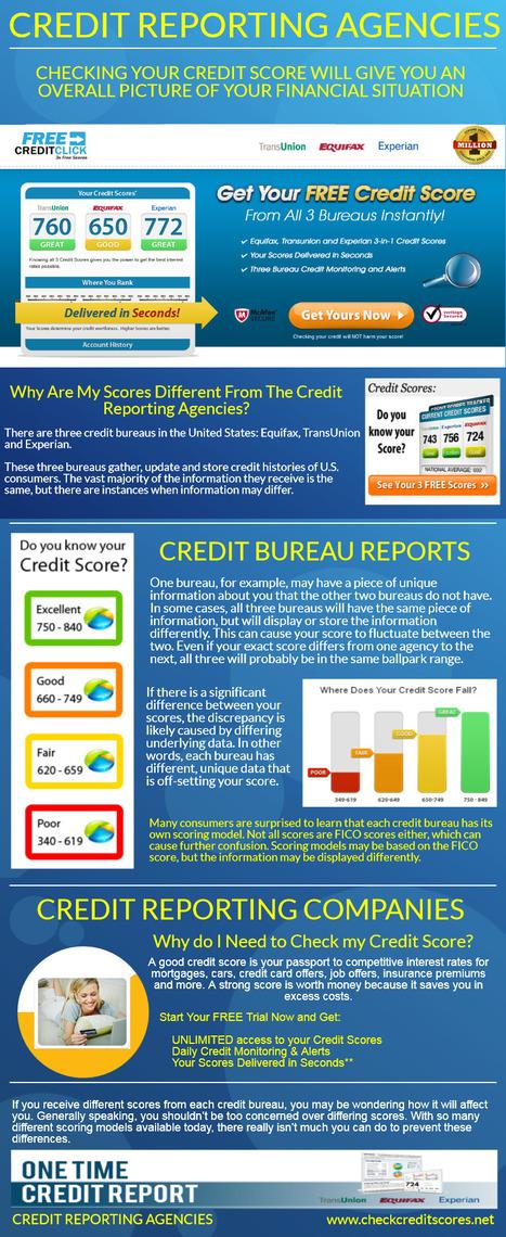 Credit Reporting Agencies | Credit Reporting Agencies | Scoop.it