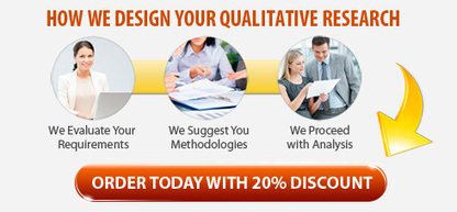 The ABC of Conducting a Qualitative Research Design | Qualitative Research Design | qualitative research designs | Scoop.it