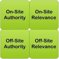 What Is Search Engine Ranking Authority? | Digital Marketer Watch | Scoop.it