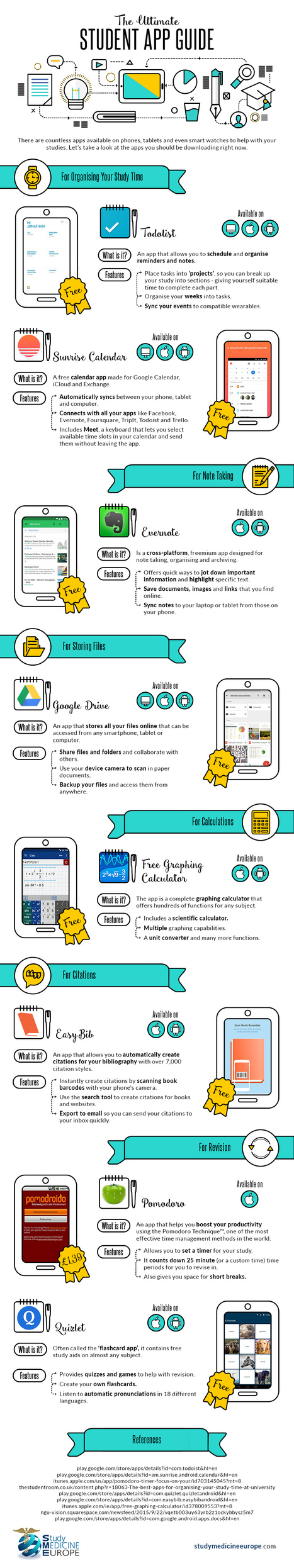 The Ultimate App Guide for Students – Infographic ~ Educational Technology and Mobile Learning | Android Apps in Education | Scoop.it