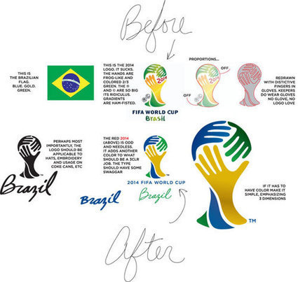 Fixing the Brazil 2014 World Cup logo | Logo | Scoop.it