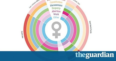 Women's rights country by country - interactive | IB LANCASTER GEOGRAPHY CORE | Scoop.it