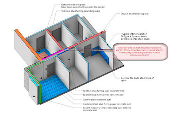BIM blog.ca: Less is More... more or less | Logiciels d'architecture | Scoop.it