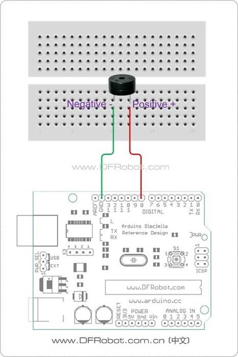 Buzzer Lesson - Robot Wiki | Projet term SSi aquarium | Scoop.it