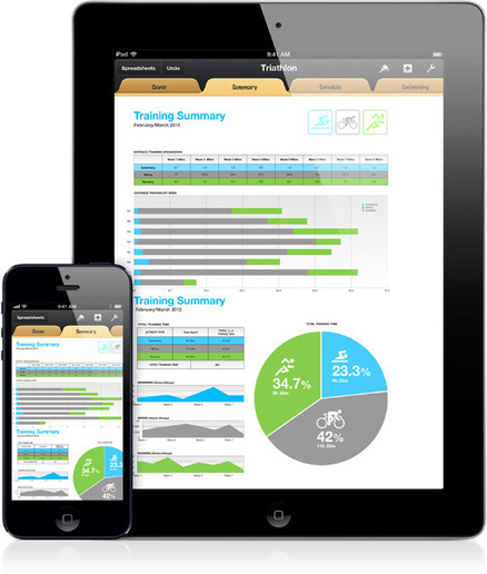 Apple - Numbers - Innovative spreadsheets in just a few taps. | Must have ipads for ict teachers | Scoop.it