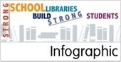 Free Toolkits for school librarians | American Association of School Librarians (AASL) | The Information Professional | Scoop.it