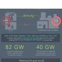 Cogeneration Goes Global | Sustain Our Earth | Scoop.it