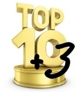 The Top 13 Widen Digital Asset Management Resources for 2013 | Digital Asset Management and Marketing Technology | Scoop.it
