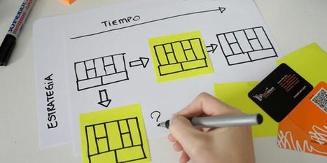 ¿Y yo para que quiero diseñar una estrategia?   Orientar   Scoop.it