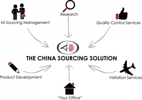 china sourcing | Huge impact of global sourcing in modern business | Scoop.it