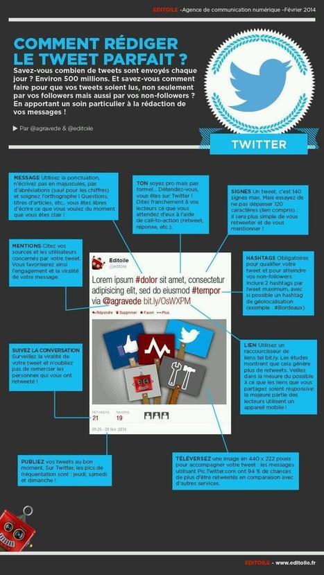 Tweet from @marcthebault | Réseaux sociaux | Scoop.it