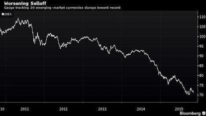Emerging Markets Slump as Fed Seen Constricting Capital Flows - Bloomberg | Share.co.za | Scoop.it