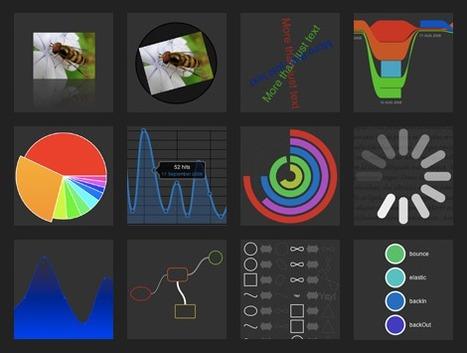 Raphaël—Libreria Javascript para manejo de imagenes SVG y VML | Arte y Tecnología | Scoop.it