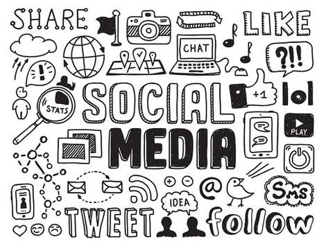 Social media-overzicht: groei en gebruik in 2013 [infographic ...   ICT Nieuws   Scoop.it