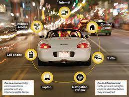 Connected Car Market-2013-18 | Car Internet & Connectivity | MarketsandMarkets | Internet of Things - Technology focus | Scoop.it