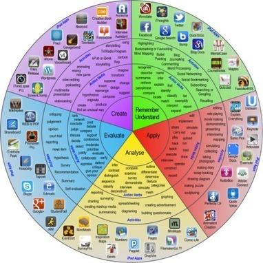 The Pedagogy Wheel - Es wird immer größer, Respekt ;-)   Lernen mit mobilen Endgeräten   Scoop.it