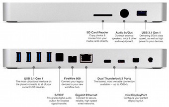 Multi-Port Apple ThunderBolt Hub and Docking Station Adapters | Apple Thunderbolt Accessories | Scoop.it