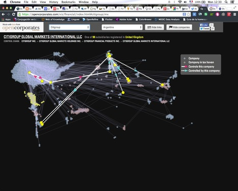 #OpenCorporates : How #complex are corporate structures? | #Opendata #dataviz | Public Datasets - Open Data - | Scoop.it