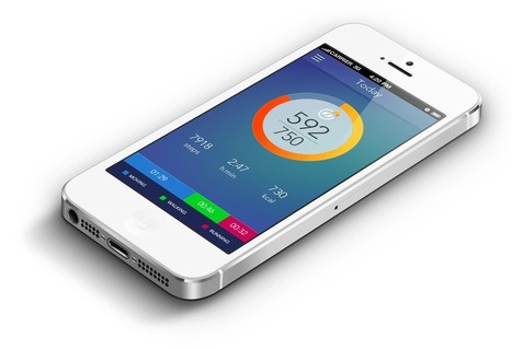 Fjuul - Make each move count | Quantified Self Technology | Scoop.it