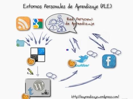 ¿Sabes lo que es un PLE?, ¿tienes uno? | preparatusoposiciones.es | Entornos personales de aprendizaje | Scoop.it