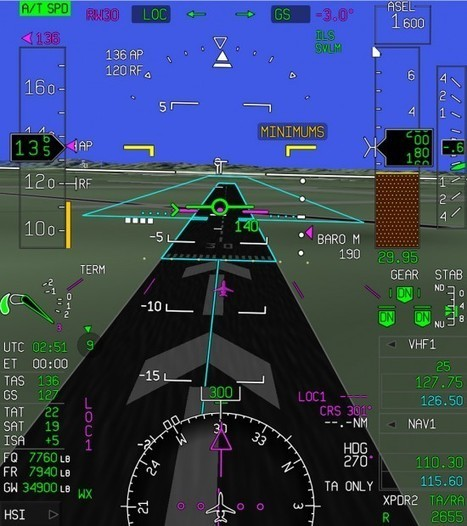 Is virtual reality ready for deployment in commercial airliner cockpits? | ALBERTO CORRERA - QUADRI E DIRIGENTI TURISMO IN ITALIA | Scoop.it