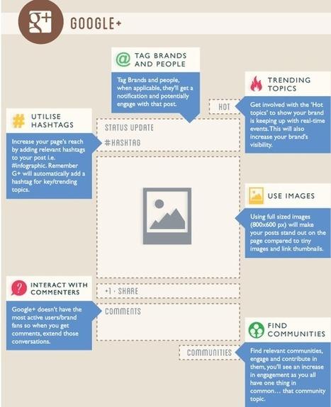 Comment créer la publication parfaite sur les réseaux sociaux ...??? | Personal Branding and Professional networks - @TOOLS_BOX_INC @TOOLS_BOX_EUR @TOOLS_BOX_DEV @TOOLS_BOX_FR @TOOLS_BOX_FR @P_TREBAUL @Best_OfTweets | Scoop.it