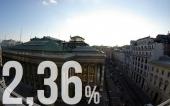 La drôle de guerre des marchés financiers - Economie Matin | Economicus | Scoop.it