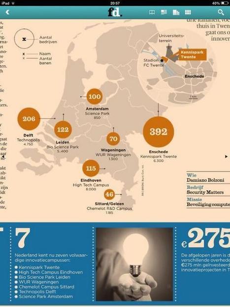 Twitter / marckiel: Nederland kent nu 7 volwaardige ... | Sociale Media in Nederland & België | Nederlands (Tomas Jansma) | Scoop.it