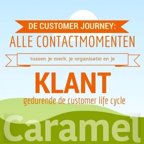 De customer journey: hoe maak je hem?   Caramel Business   Nieuws, trends en weetjes   Scoop.it
