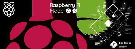 LiteBit | Raspberry Pi: Litecoin GPU & CPU Miner | Raspberry Pi | Scoop.it