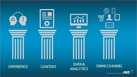 The four pillars of the new world of marketing | ANZ BlueNotes | 21st Century Marketing Interaction | Scoop.it