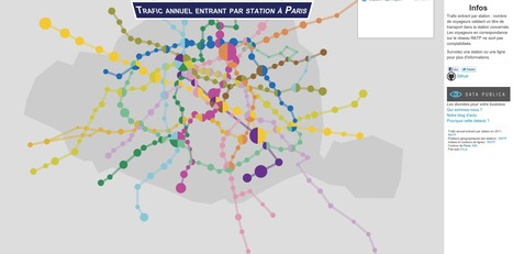Annual Metro station & line usage in Paris | Emergent Digital Practices | Scoop.it