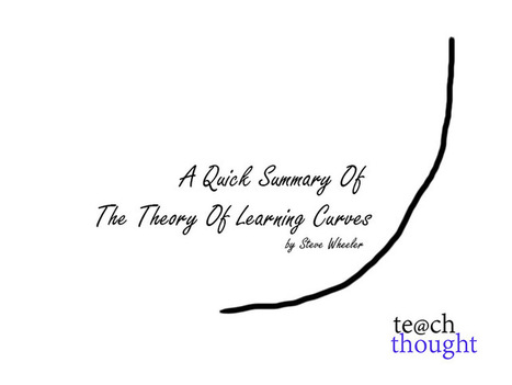 A Quick Summary Of The Theory Of Learning Curves | Education Matters | Scoop.it