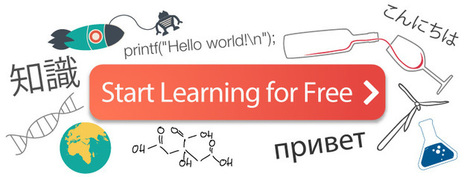 RebilderU - Accelerated Learning using the Art of Memory | collectibles from scoop.it | Scoop.it