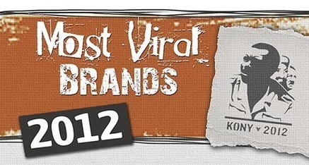 Most Viral Brands of 2012 | Marketing World | Scoop.it